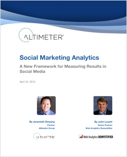 Social Media Analytics Demystified