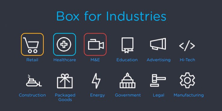 box-for-industries